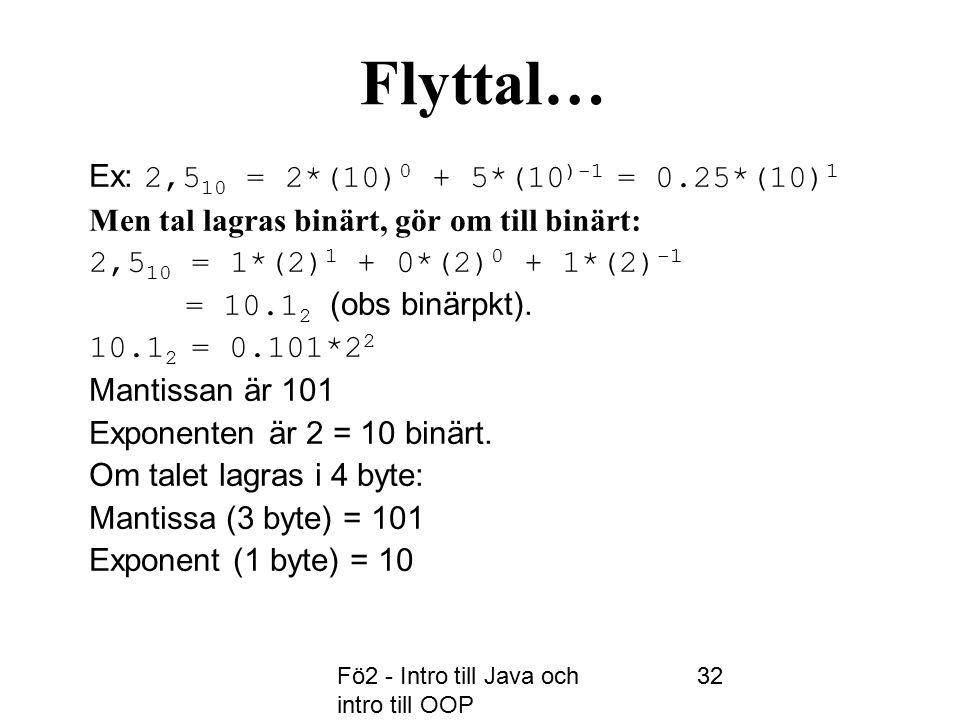 Fö2 - Intro till Java och intro till OOP 32 Flyttal… Ex: 2,5 10 = 2*(10) 0 + 5*(10 )-1 = 0.25*(10) 1 Men tal lagras binärt, gör om till binärt: 2,5 10 = 1*(2) 1 + 0*(2) 0 + 1*(2) -1 = 10.1 2 (obs binärpkt).