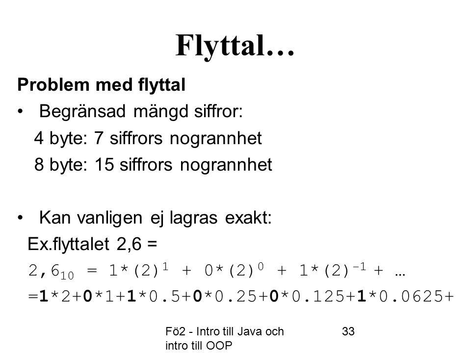 Fö2 - Intro till Java och intro till OOP 33 Flyttal… Problem med flyttal Begränsad mängd siffror: 4 byte: 7 siffrors nogrannhet 8 byte: 15 siffrors nogrannhet Kan vanligen ej lagras exakt: Ex.flyttalet 2,6 = 2,6 10 = 1*(2) 1 + 0*(2) 0 + 1*(2) -1 + … =1*2+0*1+1*0.5+0*0.25+0*0.125+1*0.0625+