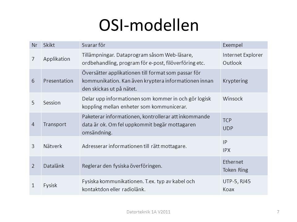 OSI-modellen Datorteknik 1A V20117 NrSkiktSvarar förExempel 7Applikation Tillämpningar. Dataprogram såsom Web-läsare, ordbehandling, program för e-pos