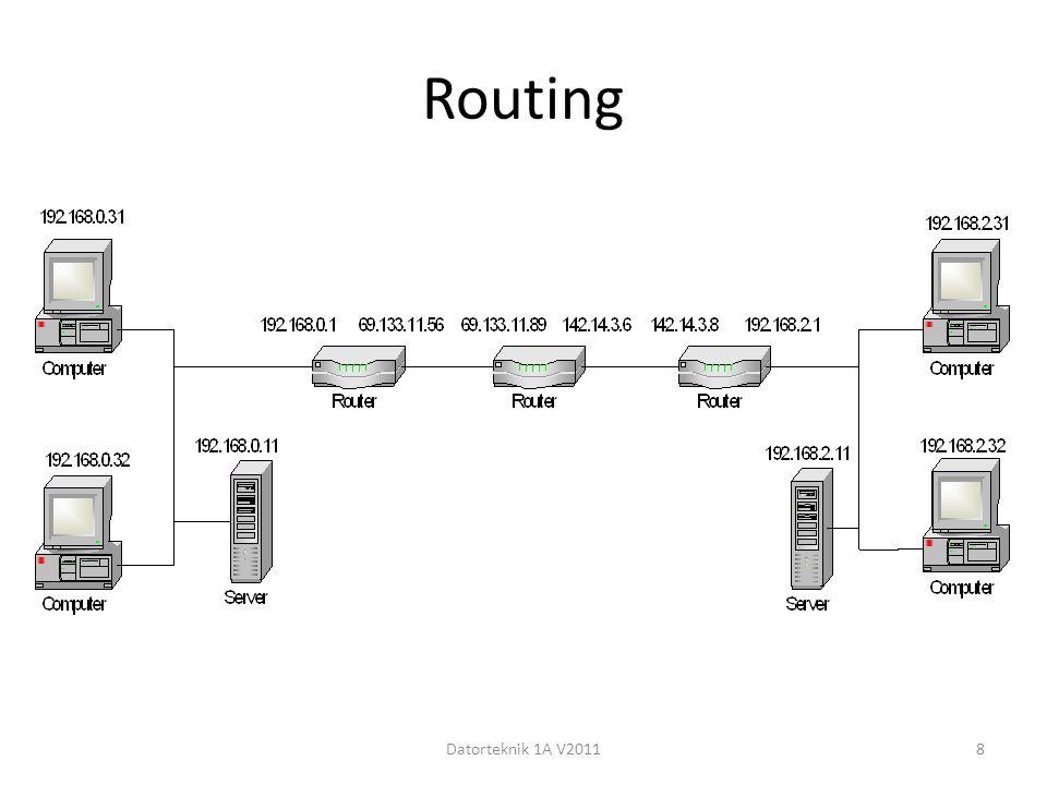 Routing Datorteknik 1A V20118