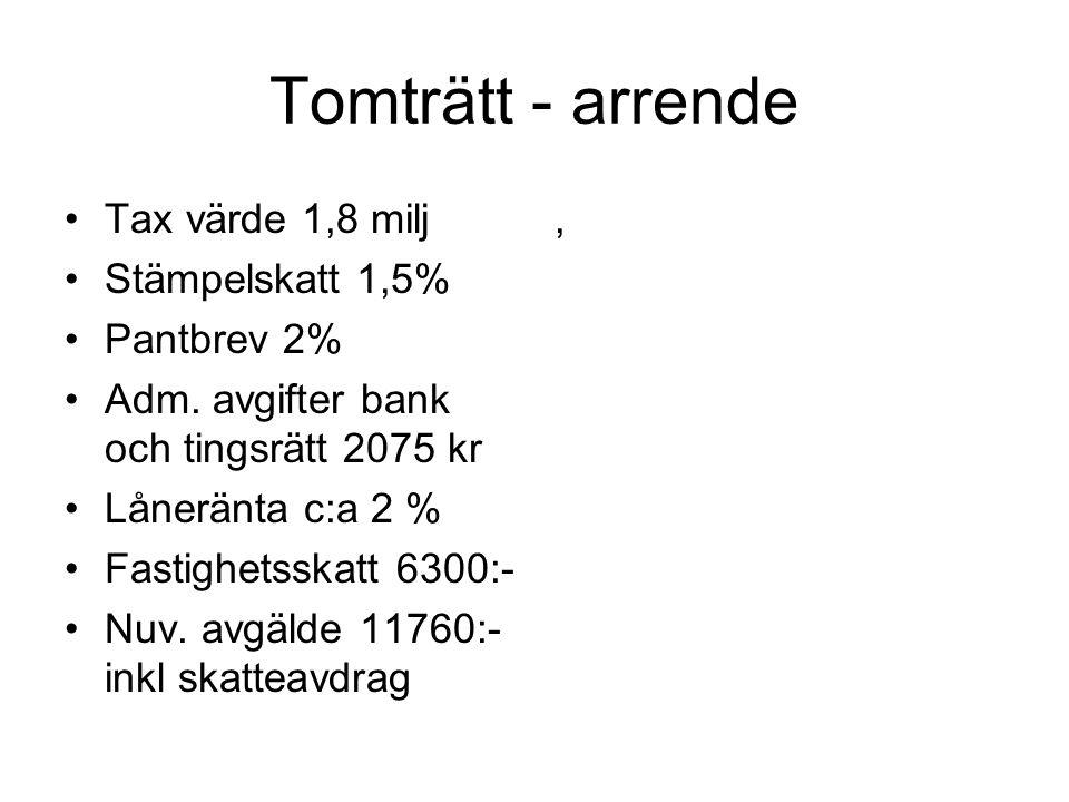 Tomträtt - arrende Tax värde 1,8 milj Stämpelskatt 1,5% Pantbrev 2% Adm.
