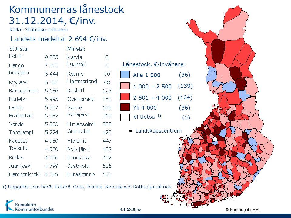 (36) 1 000 – 2 500 Lånestock, €/invånare: (104) 2 501 – 4 000 (36)Yli 4 000 Alle 1 000 (139) 4.6.2015/hp © Kuntarajat: MML ei tietoa 1) (5) Kommunernas lånestock 31.12.2014, €/inv.