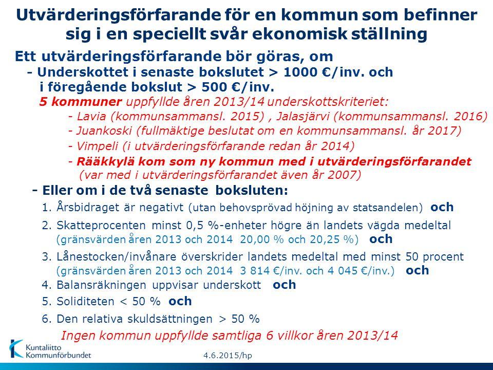 Utvärderingsförfarande för en kommun som befinner sig i en speciellt svår ekonomisk ställning 4.6.2015/hp Ett utvärderingsförfarande bör göras, om - Underskottet i senaste bokslutet > 1000 €/inv.