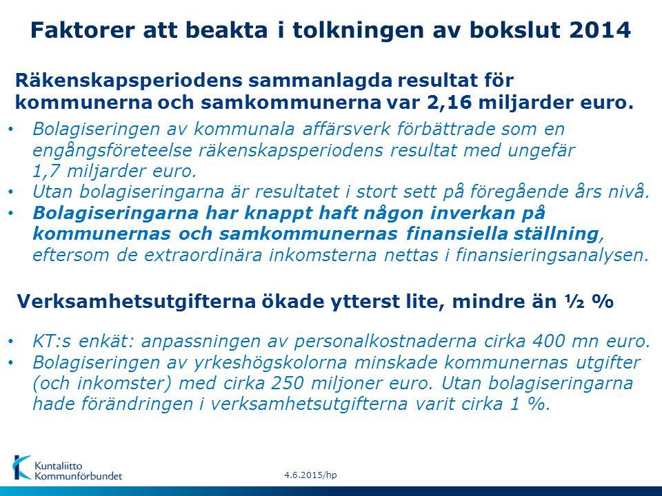 Faktorer att beakta i tolkningen av bokslut 2014 4.6.2015/hp KT:s enkät: anpassningen av personalkostnaderna cirka 400 mn euro.