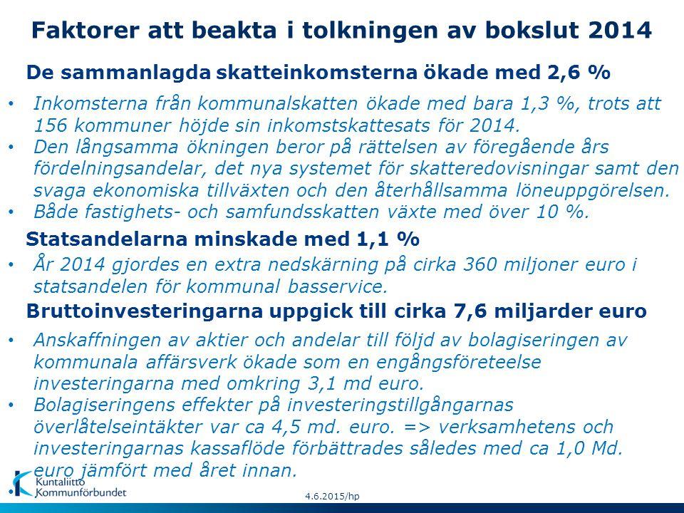Faktorer att beakta i tolkningen av bokslut 2014 4.6.2015/hp Anskaffningen av aktier och andelar till följd av bolagiseringen av kommunala affärsverk ökade som en engångsföreteelse investeringarna med omkring 3,1 md euro.