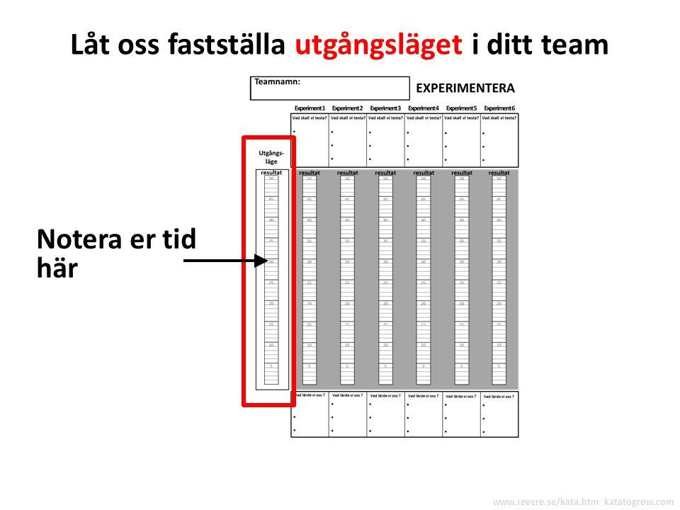 4. Genomför experiment för att komma fram 3. Mål- tillstånd 1. Utmaning Steg 2: Fånga nuvarande tillstånd 2. Nuvarande tillstånd www.revere.se/kata.ht
