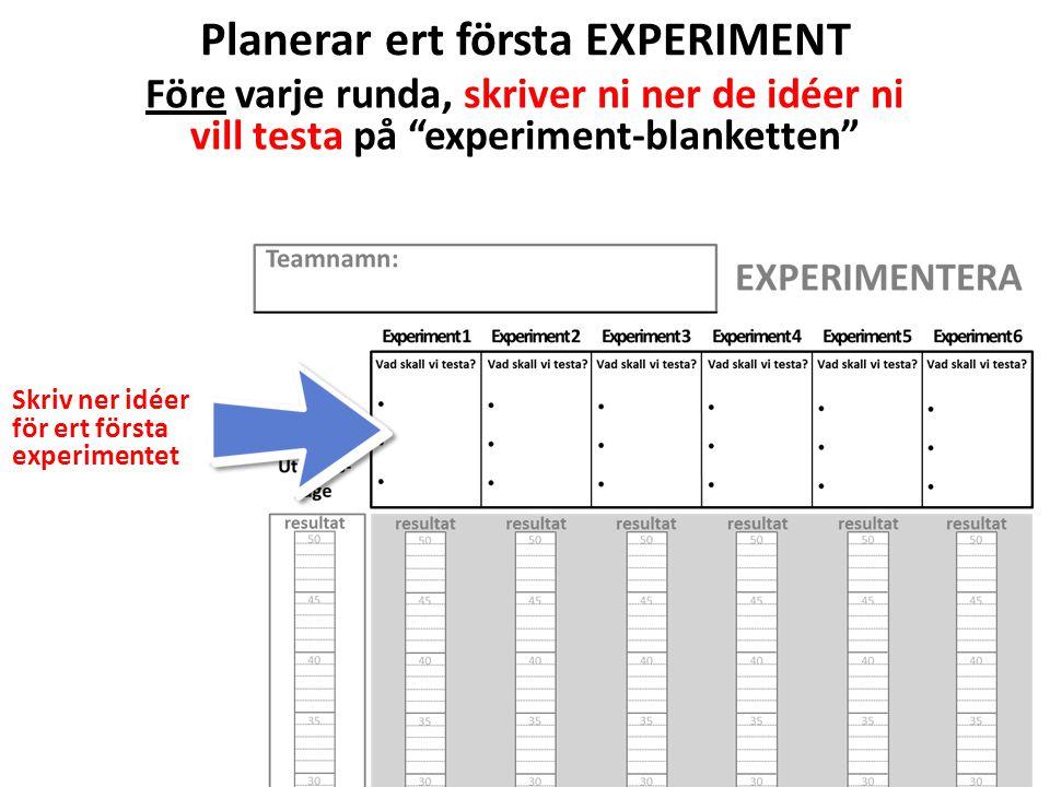 Steg 4: Genomför experiment mot nästa måltillstånd 2. Nuvarande tillstånd 3. Mål- tillstånd 1. Utmaning 4. Genomför experiment för att komma fram www.