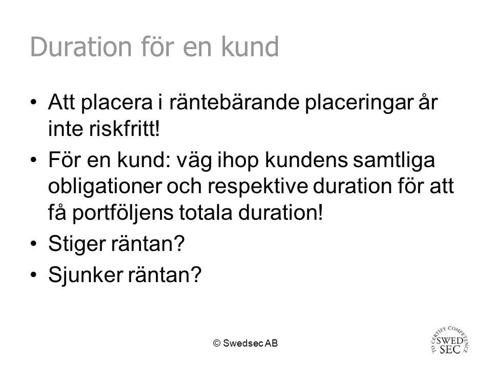 © Swedsec AB Definitioner Avkastning och spridning i avkastning: 1939-2004:Genomsnittlig årlig avkastning = 15,1% +/- 5%:13/66 = 19,7% +/- 10%:23/66 = 34,9% d.v.s.