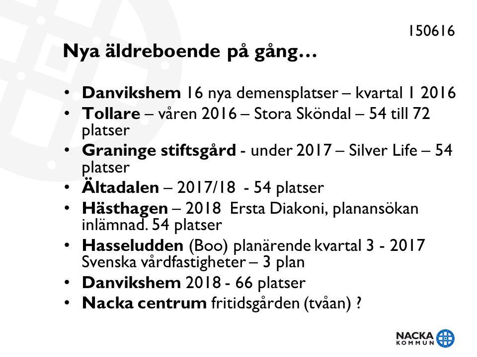 Nya äldreboende på gång… Danvikshem 16 nya demensplatser – kvartal 1 2016 Tollare – våren 2016 – Stora Sköndal – 54 till 72 platser Graninge stiftsgår
