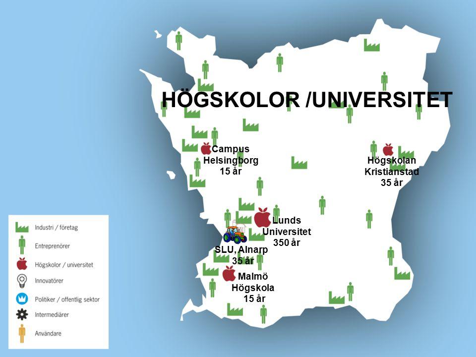 Malmö Högskola 15 år Campus Helsingborg 15 år Högskolan Kristianstad 35 år Lunds Universitet 350 år SLU, Alnarp 35 år HÖGSKOLOR /UNIVERSITET