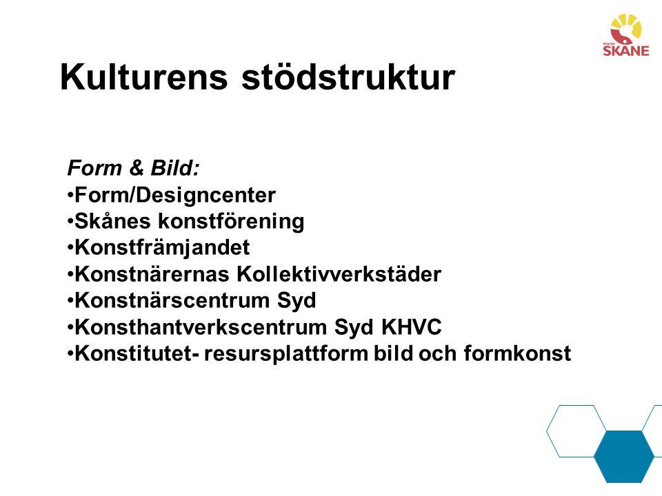 Form & Bild: Form/Designcenter Skånes konstförening Konstfrämjandet Konstnärernas Kollektivverkstäder Konstnärscentrum Syd Konsthantverkscentrum Syd KHVC Konstitutet- resursplattform bild och formkonst Kulturens stödstruktur