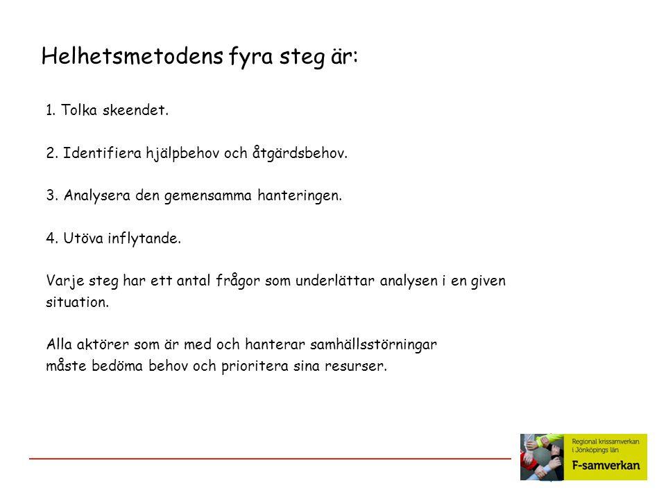 Helhetsmetodens fyra steg är: 1. Tolka skeendet. 2. Identifiera hjälpbehov och åtgärdsbehov. 3. Analysera den gemensamma hanteringen. 4. Utöva inflyta
