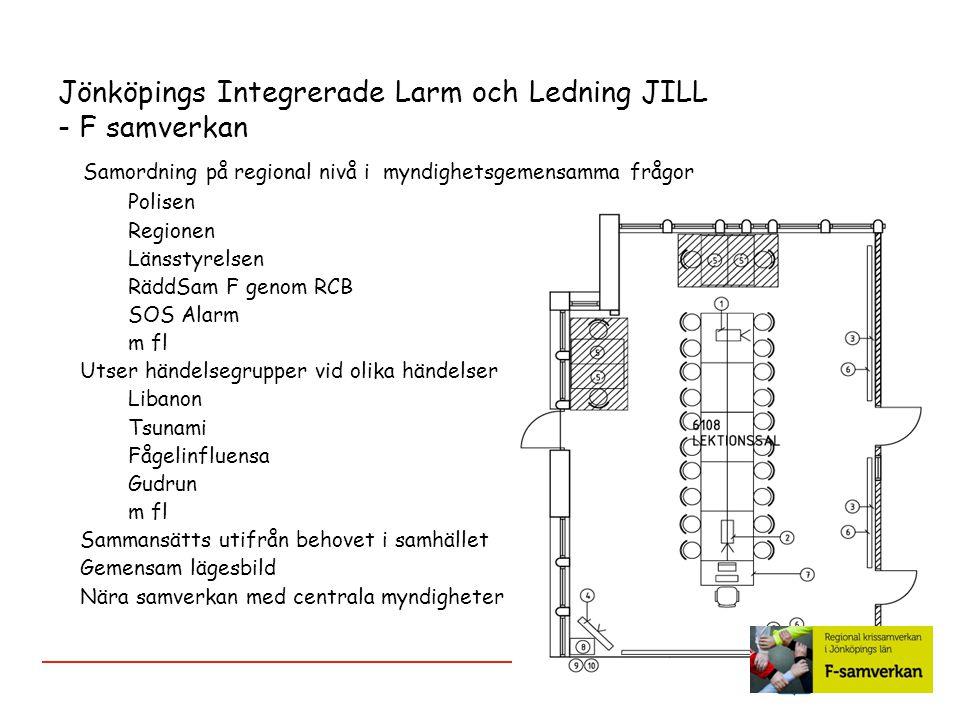 Jönköpings Integrerade Larm och Ledning JILL - F samverkan Samordning på regional nivå i myndighetsgemensamma frågor Polisen Regionen Länsstyrelsen Rä