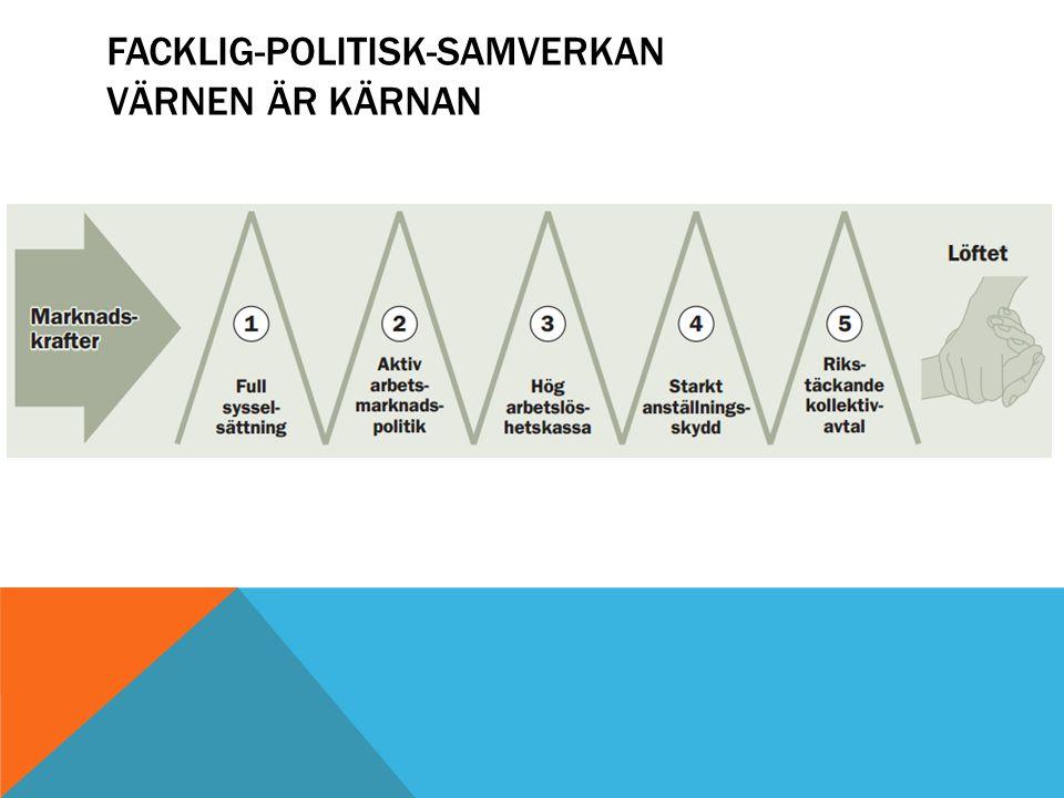 FACKLIG-POLITISK-SAMVERKAN VÄRNEN ÄR KÄRNAN