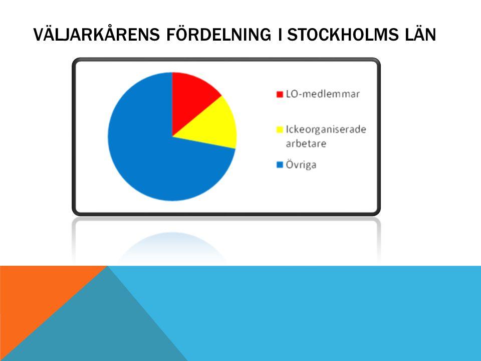 VÄLJARKÅRENS FÖRDELNING I STOCKHOLMS LÄN