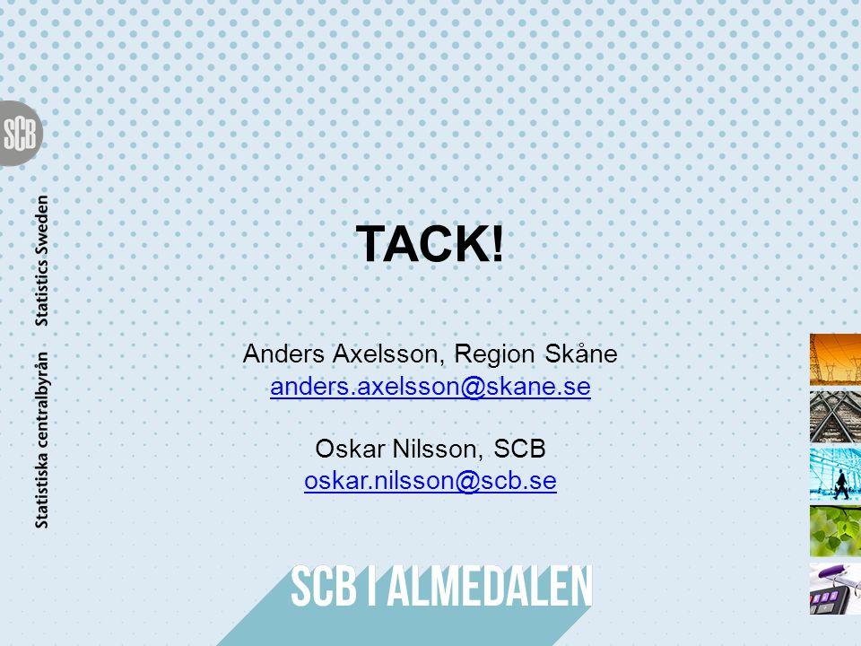 TACK! Anders Axelsson, Region Skåne anders.axelsson@skane.se Oskar Nilsson, SCB oskar.nilsson@scb.se