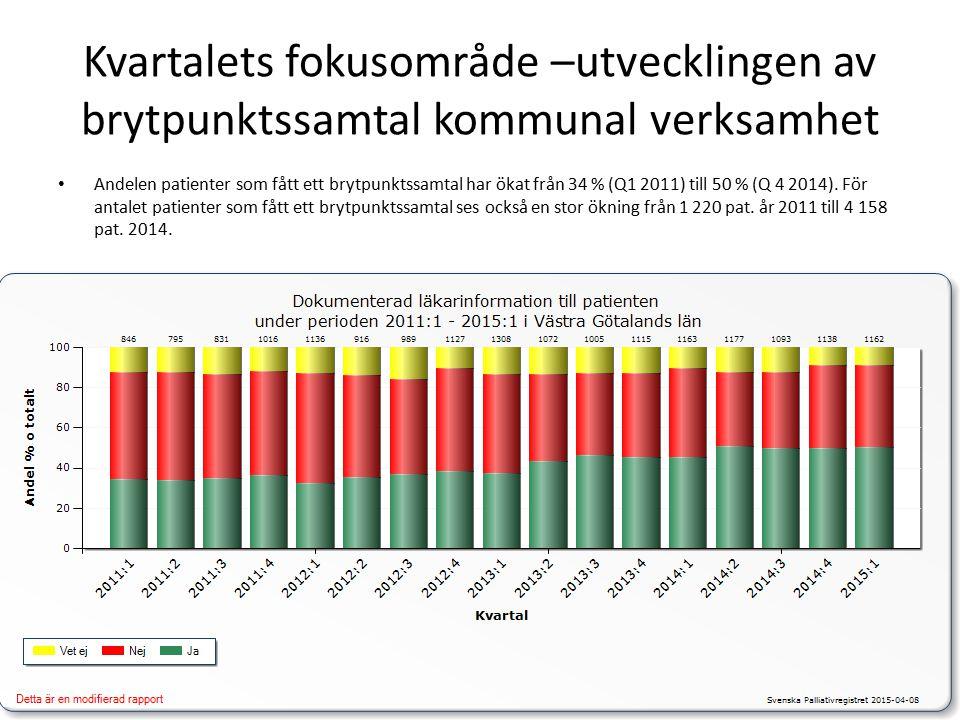 Kvartalets fokusområde –utvecklingen av brytpunktssamtal kommunal verksamhet Andelen patienter som fått ett brytpunktssamtal har ökat från 34 % (Q1 2011) till 50 % (Q 4 2014).