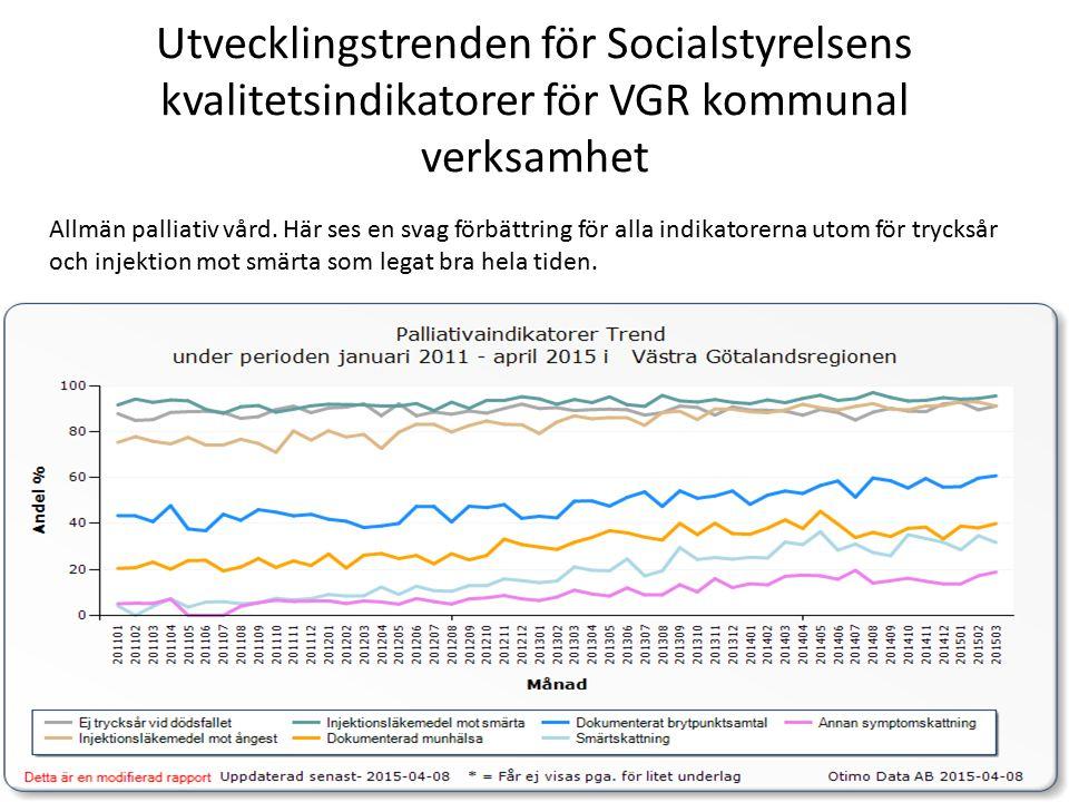 Utvecklingstrenden för Socialstyrelsens kvalitetsindikatorer för VGR kommunal verksamhet Allmän palliativ vård.