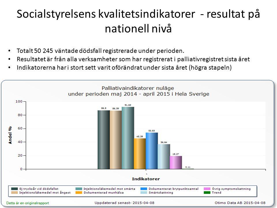 Socialstyrelsens kvalitetsindikatorer - resultat på nationell nivå Totalt 50 245 väntade dödsfall registrerade under perioden.