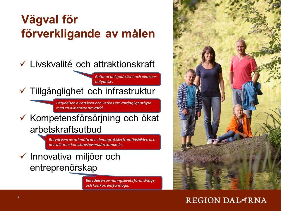 Vägval för förverkligande av målen Livskvalité och attraktionskraft Tillgänglighet och infrastruktur Kompetensförsörjning och ökat arbetskraftsutbud Innovativa miljöer och entreprenörskap 7 Betydelsen av att möta den demografiska framtidsbilden och den allt mer kunskapsbaserade ekonomin.