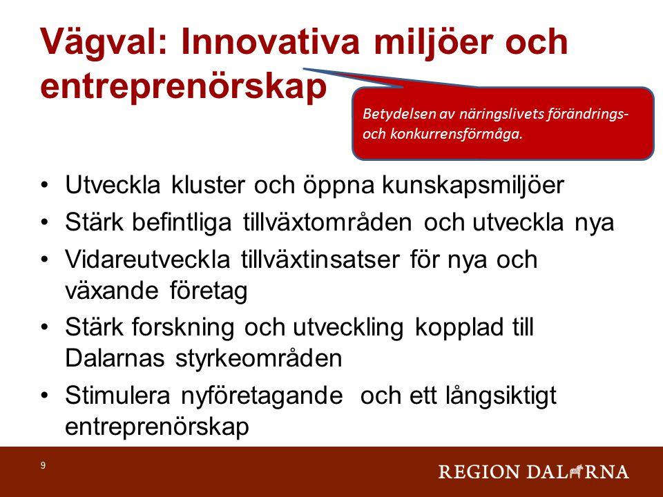 Vägval: Innovativa miljöer och entreprenörskap Utveckla kluster och öppna kunskapsmiljöer Stärk befintliga tillväxtområden och utveckla nya Vidareutveckla tillväxtinsatser för nya och växande företag Stärk forskning och utveckling kopplad till Dalarnas styrkeområden Stimulera nyföretagande och ett långsiktigt entreprenörskap 9 Betydelsen av näringslivets förändrings- och konkurrensförmåga.