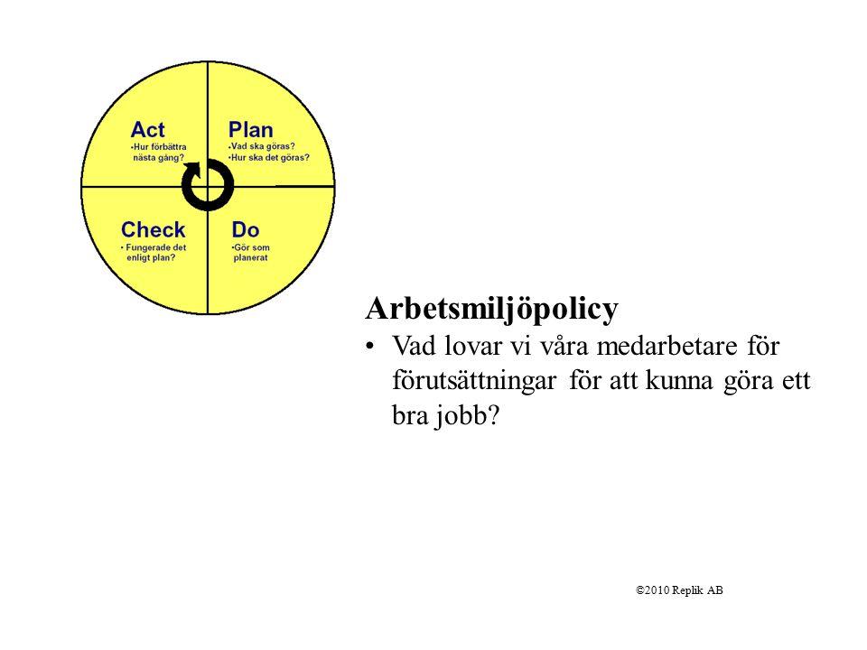 ©2010 Replik AB Arbetsmiljöpolicy Vad lovar vi våra medarbetare för förutsättningar för att kunna göra ett bra jobb?