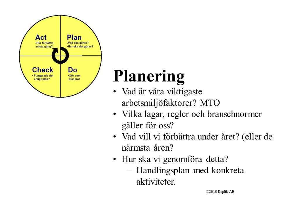 ©2010 Replik AB Planering Vad är våra viktigaste arbetsmiljöfaktorer? MTO Vilka lagar, regler och branschnormer gäller för oss? Vad vill vi förbättra
