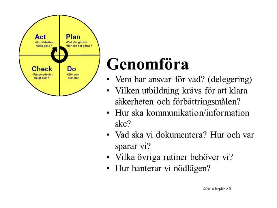©2010 Replik AB Följa upp  Ha koll på att rutiner funkar  Kontroll av arbetsmiljön (skyddsronder/enkäter)  Hantera olyckor och tillbud  Revision