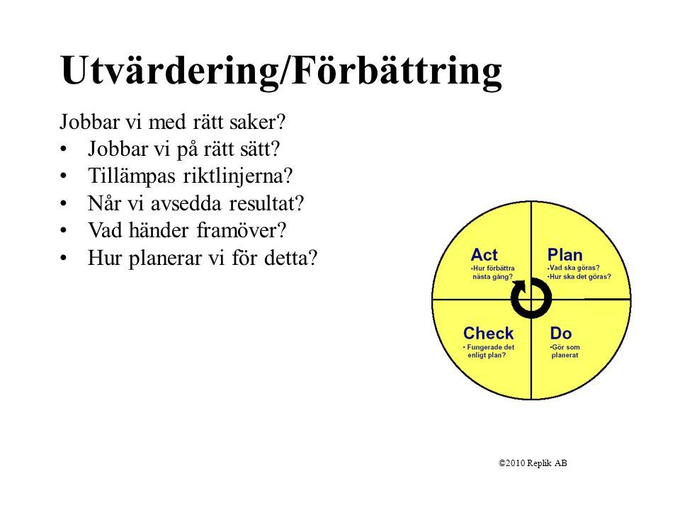 ©2010 Replik AB Utvärdering/Förbättring Jobbar vi med rätt saker? Jobbar vi på rätt sätt? Tillämpas riktlinjerna? Når vi avsedda resultat? Vad händer