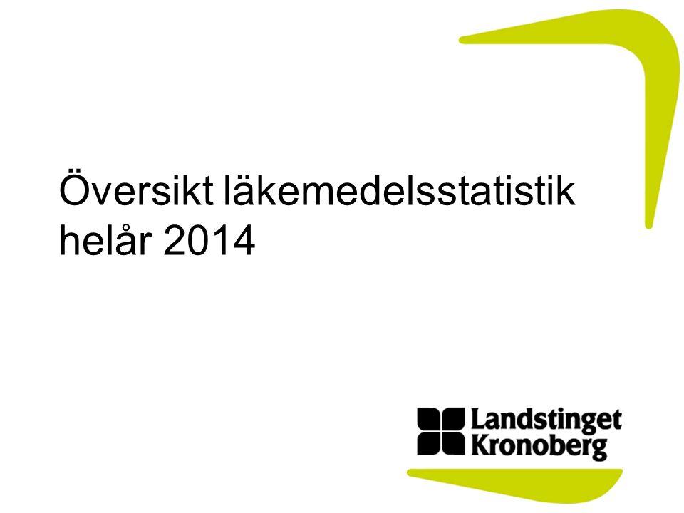 Översikt läkemedelsstatistik helår 2014