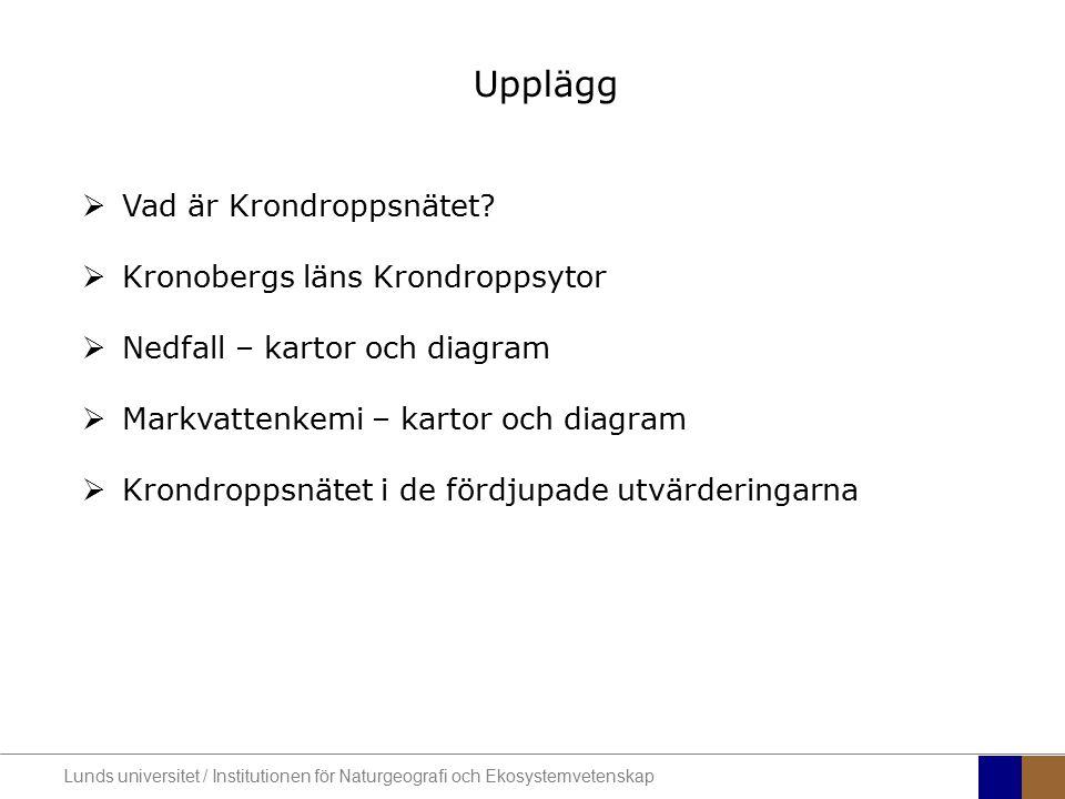 Lunds universitet / Institutionen för Naturgeografi och Ekosystemvetenskap Vad är Krondroppsnätet.