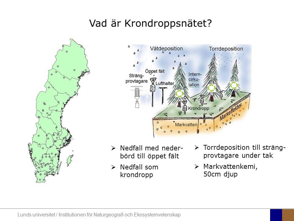 Lunds universitet / Institutionen för Naturgeografi och Ekosystemvetenskap Kronobergs läns Krondroppsytor