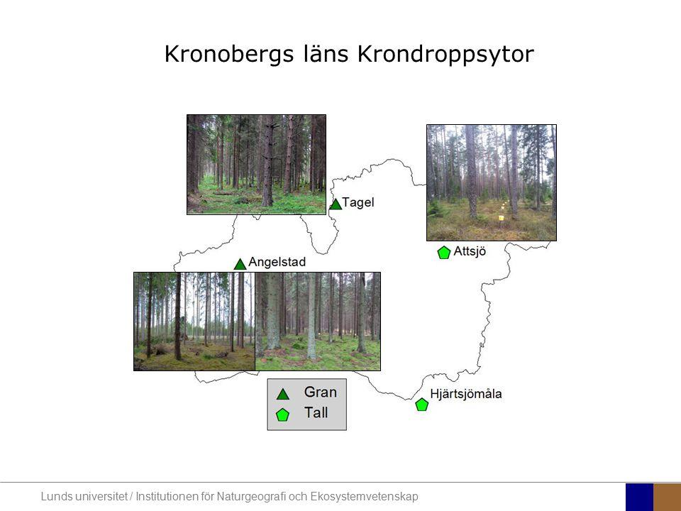 Lunds universitet / Institutionen för Naturgeografi och Ekosystemvetenskap Markvattenkemi pH 