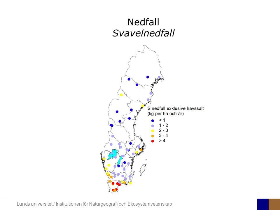 Lunds universitet / Institutionen för Naturgeografi och Ekosystemvetenskap Nedfall Svavelnedfall – trender i Sverige