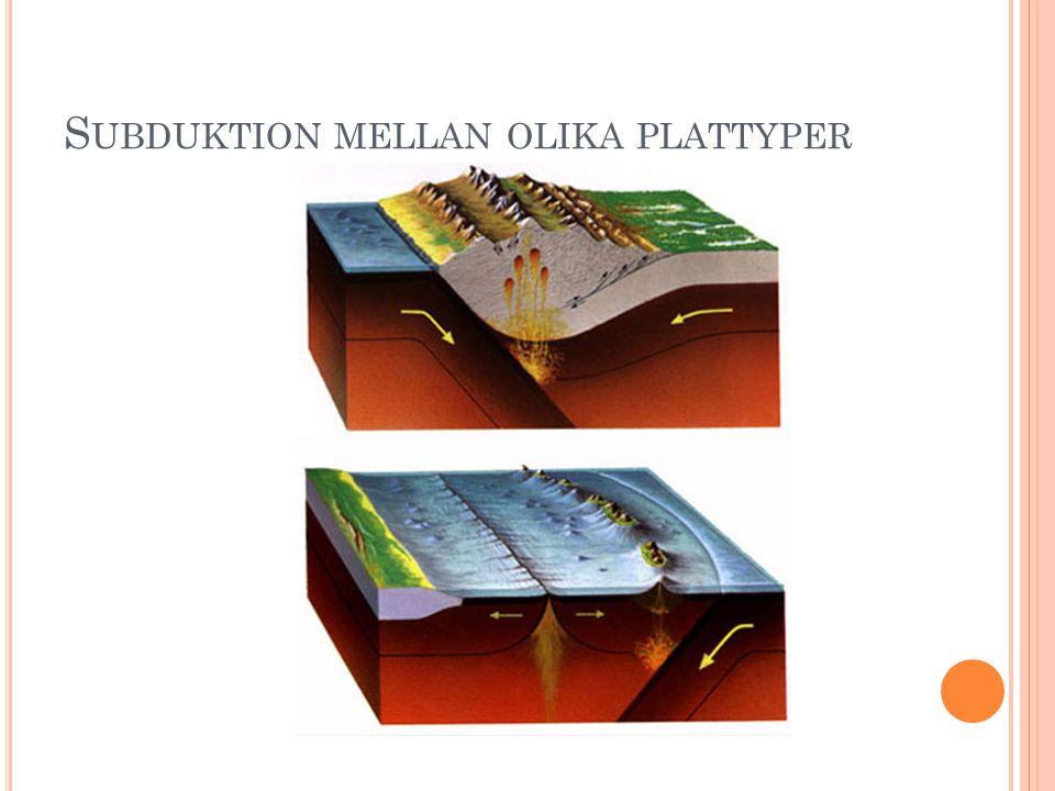 S UBDUKTION MELLAN OLIKA PLATTYPER