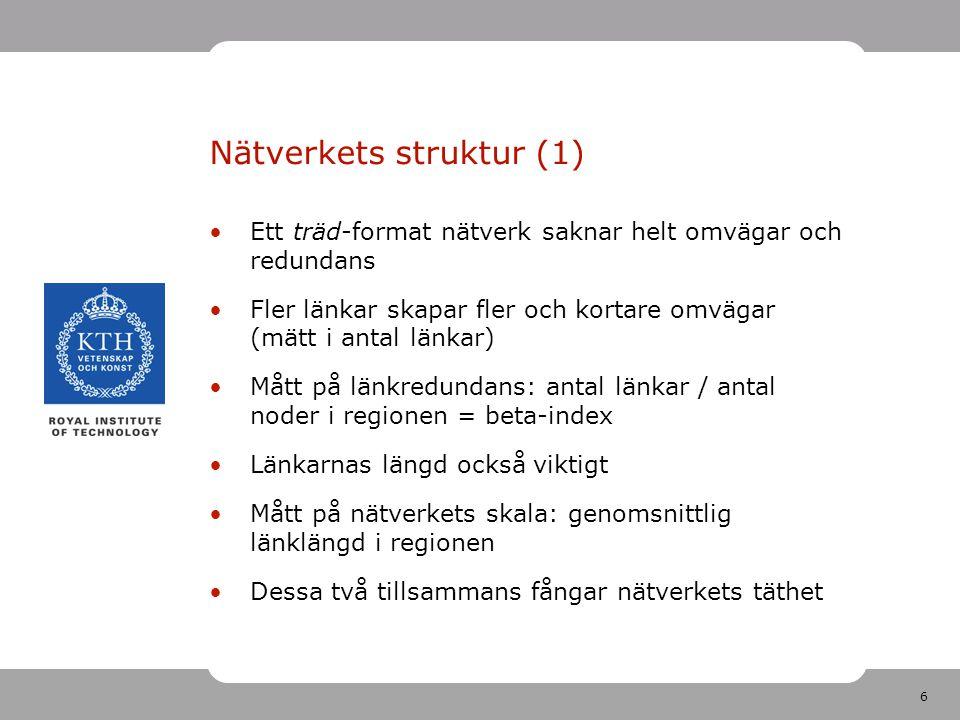 7 Nätverkets struktur (2)