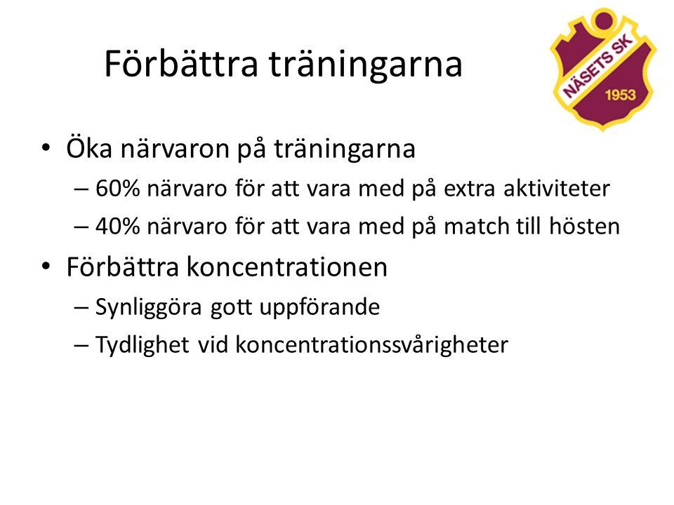 http://www.dn.se/sport/fotboll/24-tips-till-curlande-idrottsforaldrar/ 1 Låt barnen packa sin egen utrustning och träningskläder.
