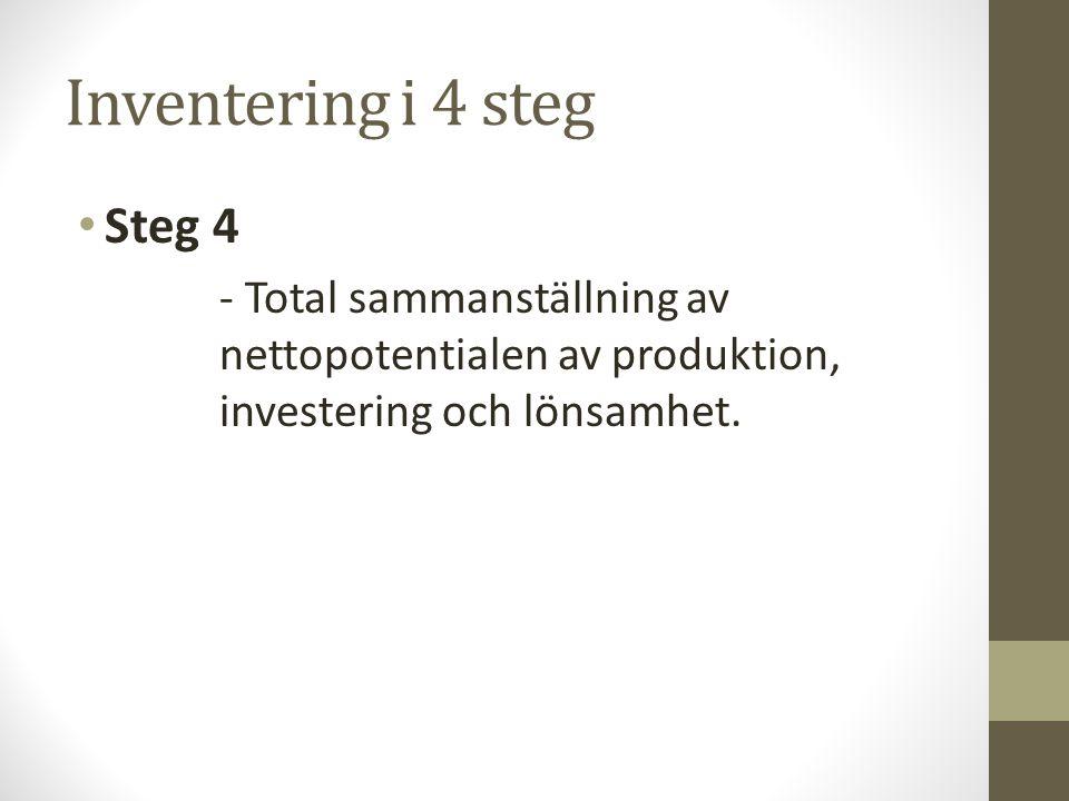 Inventering i 4 steg Steg 4 - Total sammanställning av nettopotentialen av produktion, investering och lönsamhet.