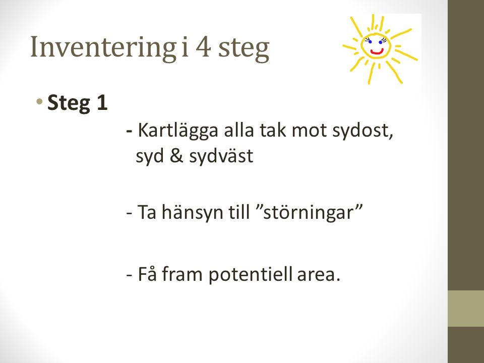 Inventering i 4 steg Steg 1 - Kartlägga alla tak mot sydost, syd & sydväst - Ta hänsyn till störningar - Få fram potentiell area.