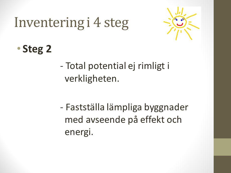Inventering i 4 steg Steg 2 - Total potential ej rimligt i verkligheten. - Fastställa lämpliga byggnader med avseende på effekt och energi.