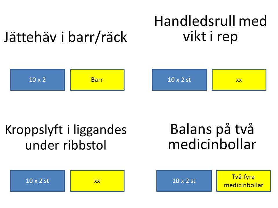Jättehäv i barr/räck Barr10 x 2 Balans på två medicinbollar Två-fyra medicinbollar 10 x 2 st Kroppslyft i liggandes under ribbstol 10 x 2 stxx 10 x 2