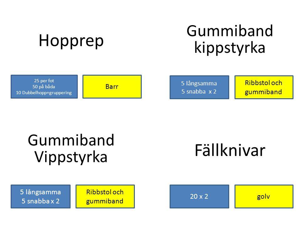 Hopprep Barr 25 per fot 50 på båda 10 Dubbelhopp+gruppering Gummiband kippstyrka Ribbstol och gummiband 5 långsamma 5 snabba x 2 Fällknivar golv20 x 2