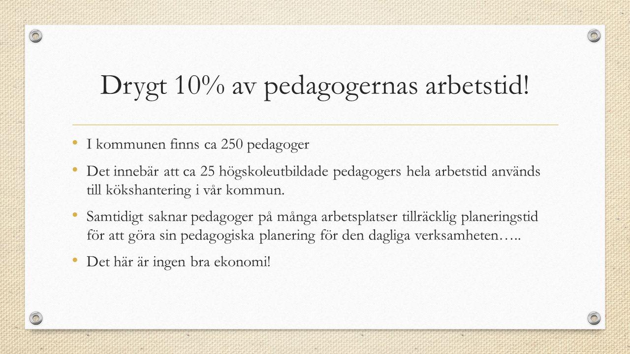 Drygt 10% av pedagogernas arbetstid! I kommunen finns ca 250 pedagoger Det innebär att ca 25 högskoleutbildade pedagogers hela arbetstid används till