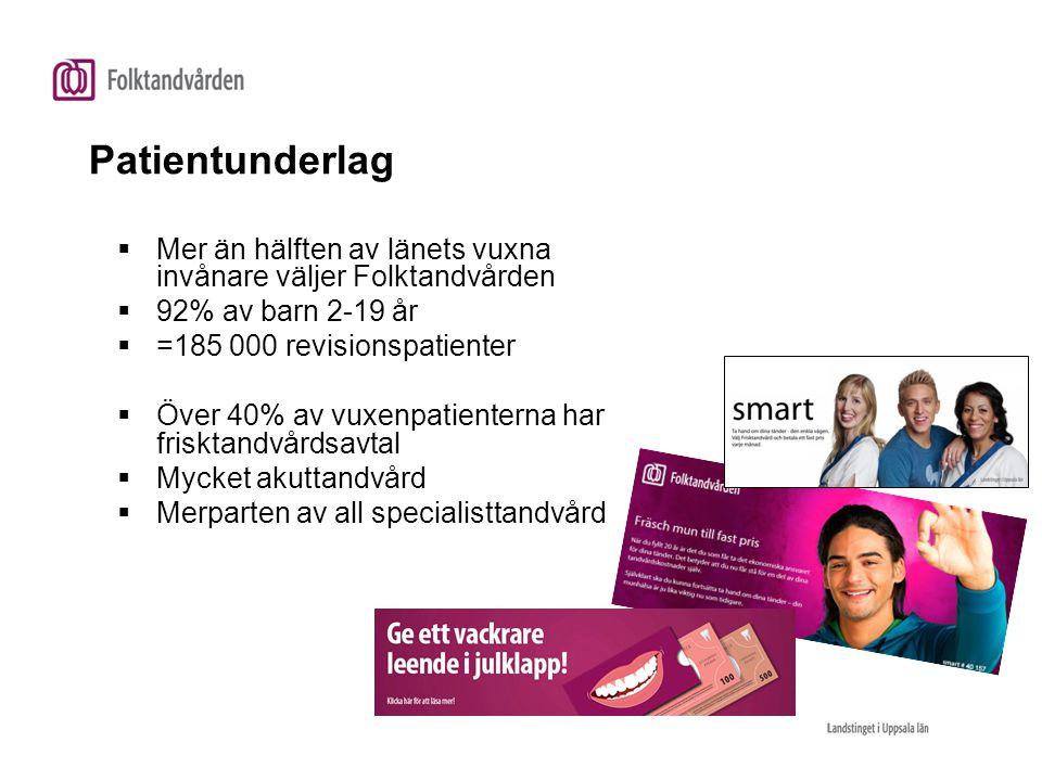 Ca 540 anställda 160 tandläkare 90 tandhygienister 250 tandsköterskor …plus administrativ personal 19 kliniker för allmäntandvård 5 kliniker för specialisttandvård Personal www.ftvuppsala.se