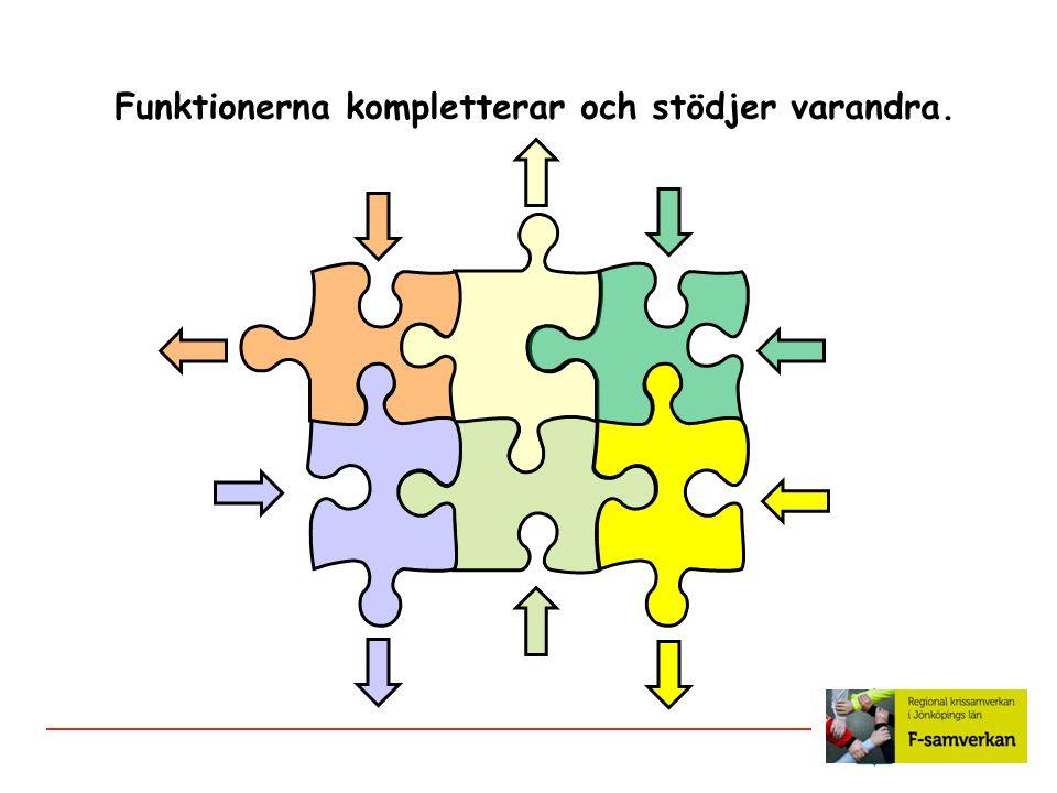 Funktionerna kompletterar och stödjer varandra.