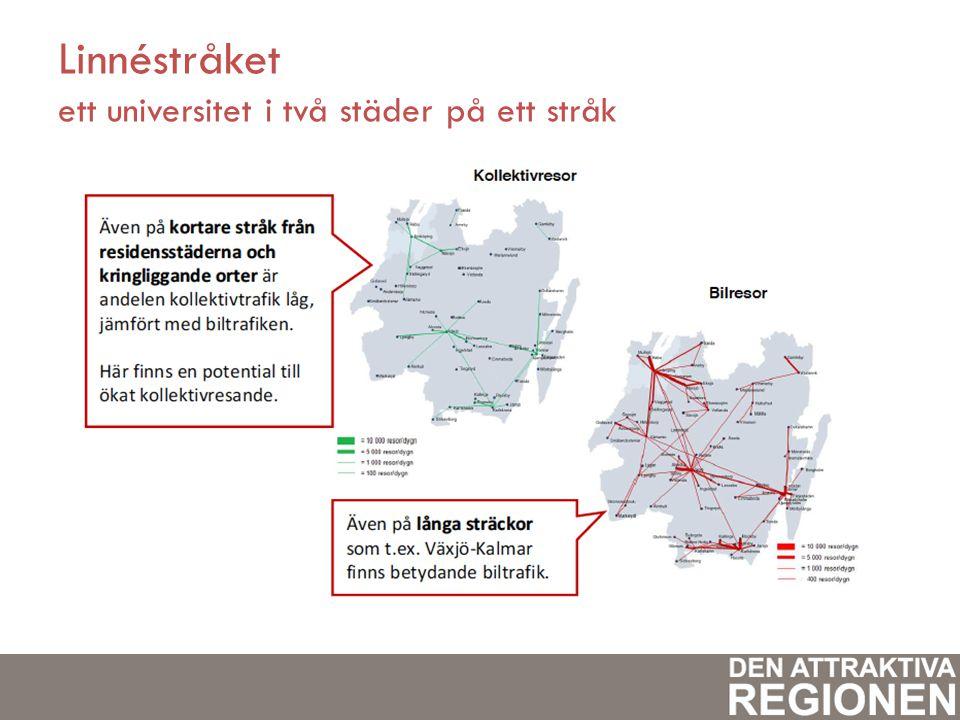 Linnéstråket ett universitet i två städer på ett stråk