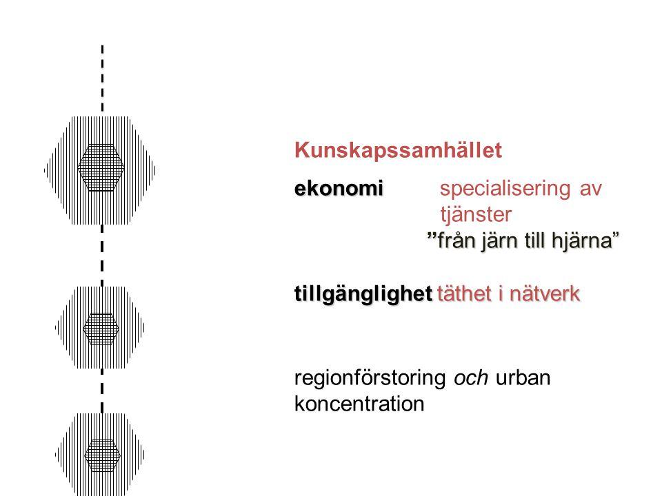 den svenska tätortens genetiska kod