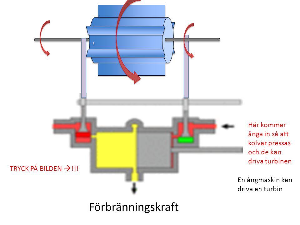 En ångmaskin kan driva en turbin Förbränningskraft TRYCK PÅ BILDEN  !!! Här kommer ånga in så att kolvar pressas och de kan driva turbinen