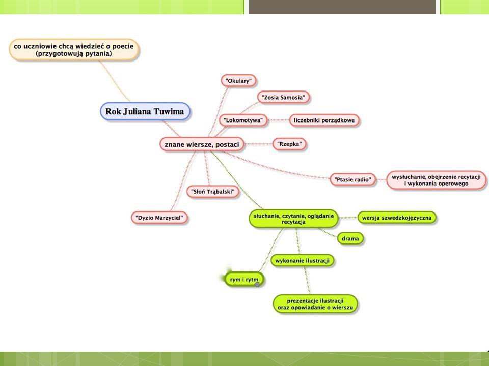 Karta obszaru tematycznego Arbetsområde: Julian Tuwim i jego wiersze.