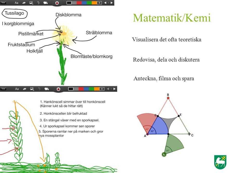 Matematik/Kemi Anteckna, filma och spara Visualisera det ofta teoretiska Redovisa, dela och diskutera